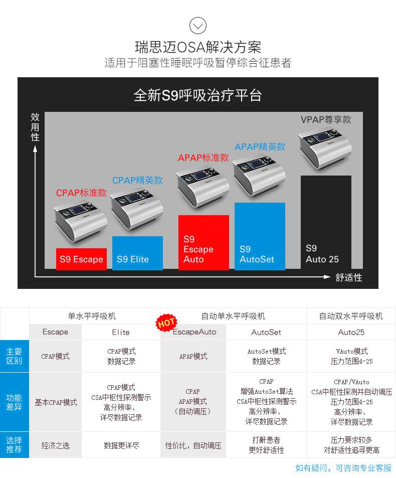 S9 Autoset6